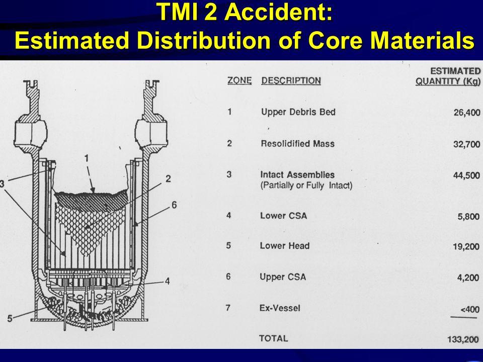 TMI 2 Accident: Estimated Distribution of Core Materials