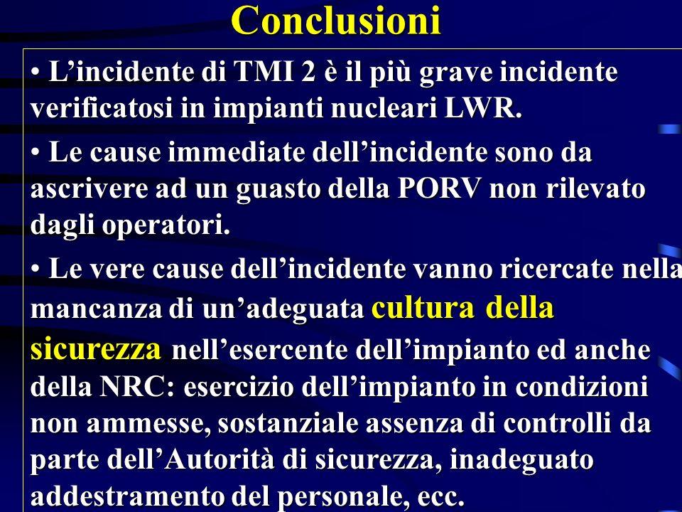 Conclusioni L'incidente di TMI 2 è il più grave incidente verificatosi in impianti nucleari LWR.