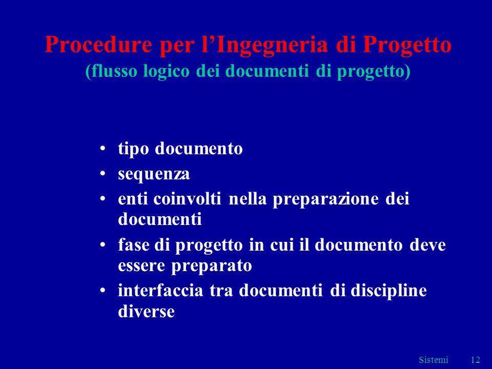 Procedure per l'Ingegneria di Progetto (flusso logico dei documenti di progetto)