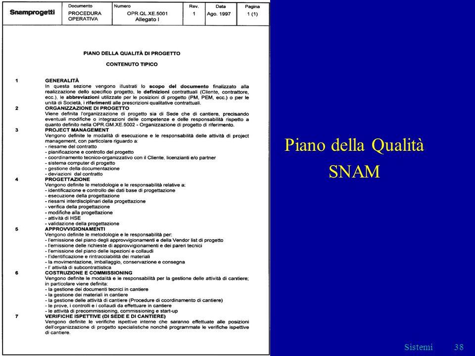 Piano della Qualità SNAM
