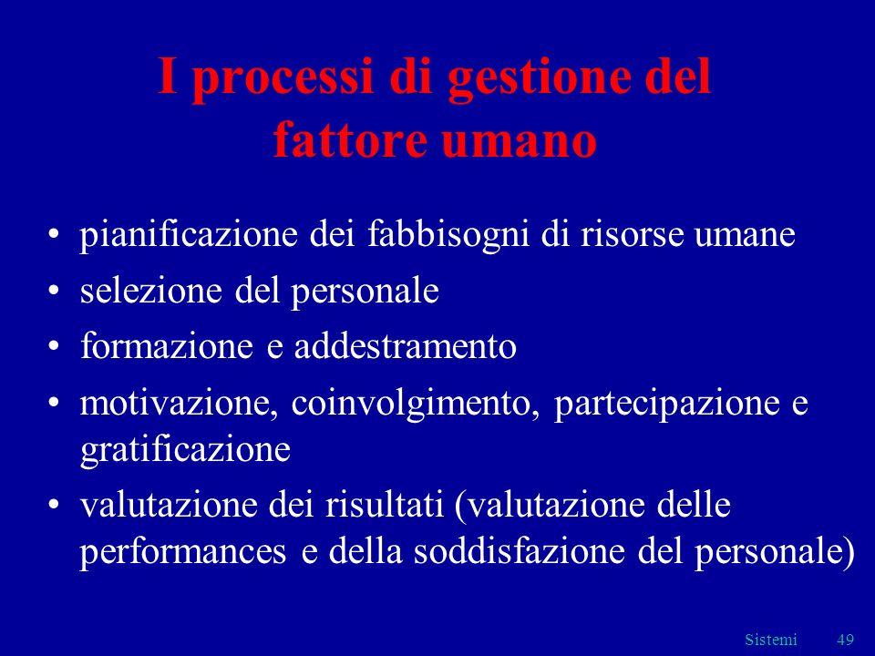 I processi di gestione del fattore umano