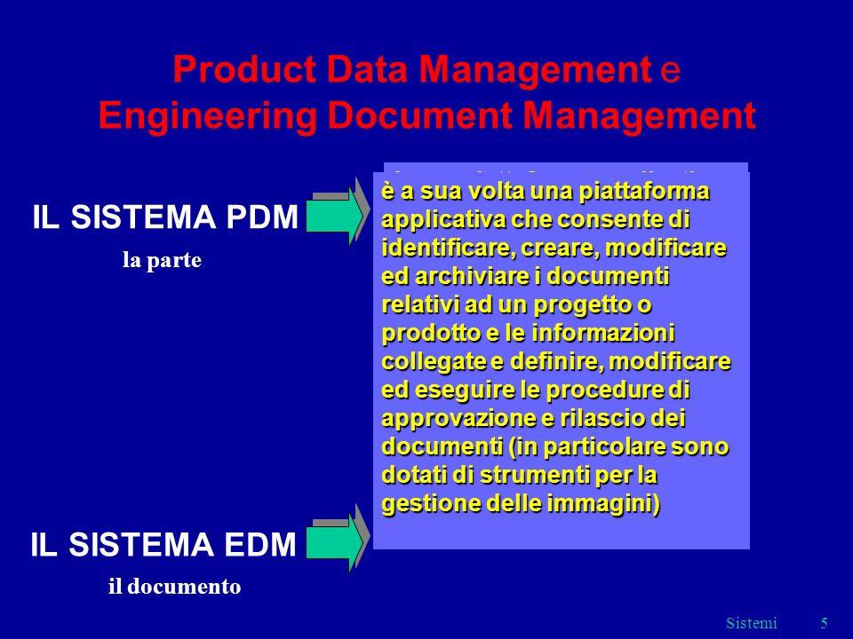 Product Data Management e Engineering Document Management