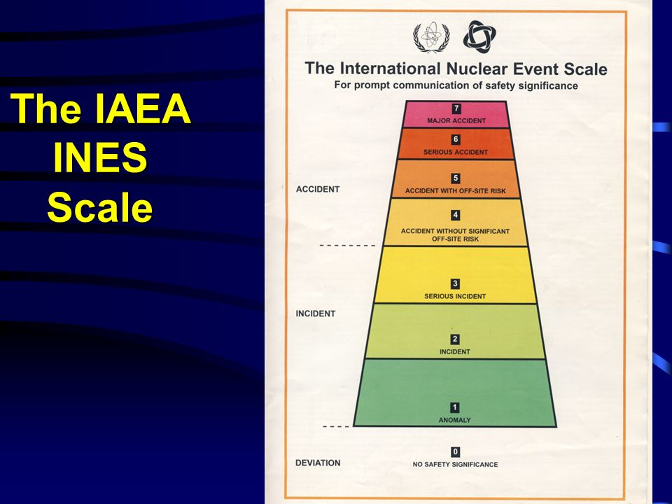 The IAEA INES Scale