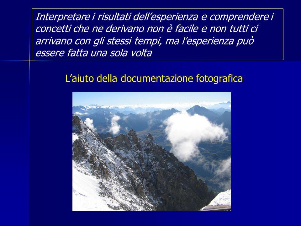 L'aiuto della documentazione fotografica