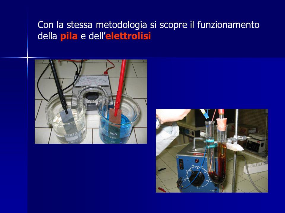 Con la stessa metodologia si scopre il funzionamento della pila e dell'elettrolisi