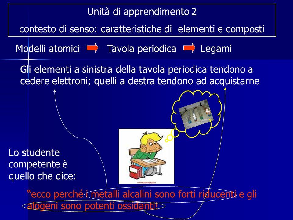 Unità di apprendimento 2