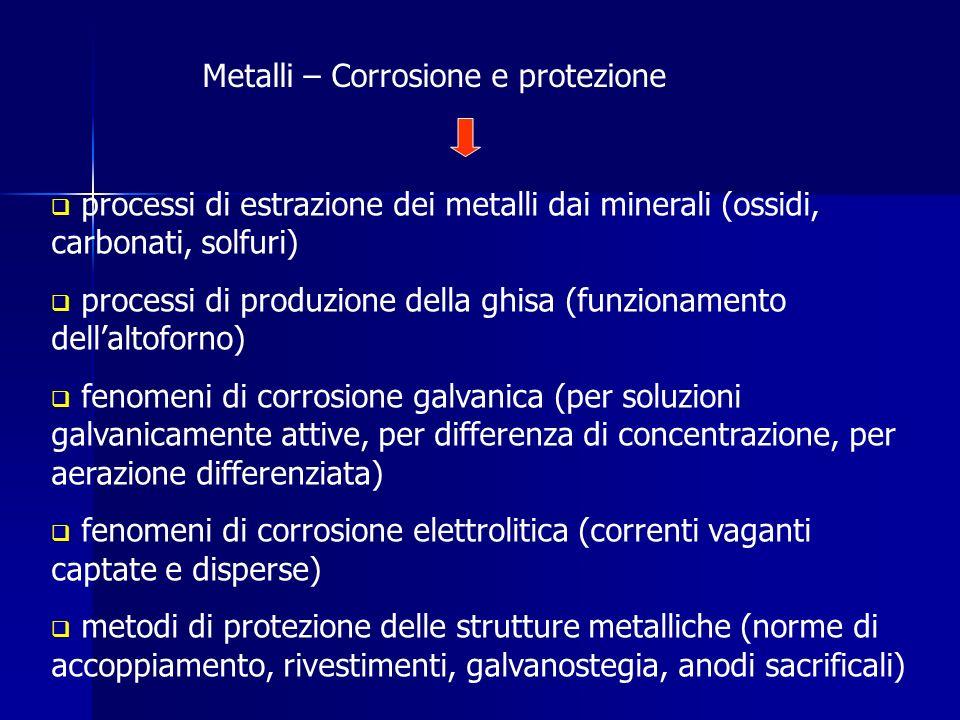Metalli – Corrosione e protezione