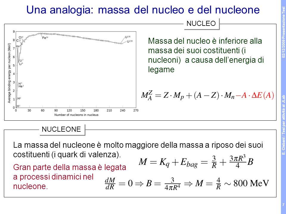 Una analogia: massa del nucleo e del nucleone