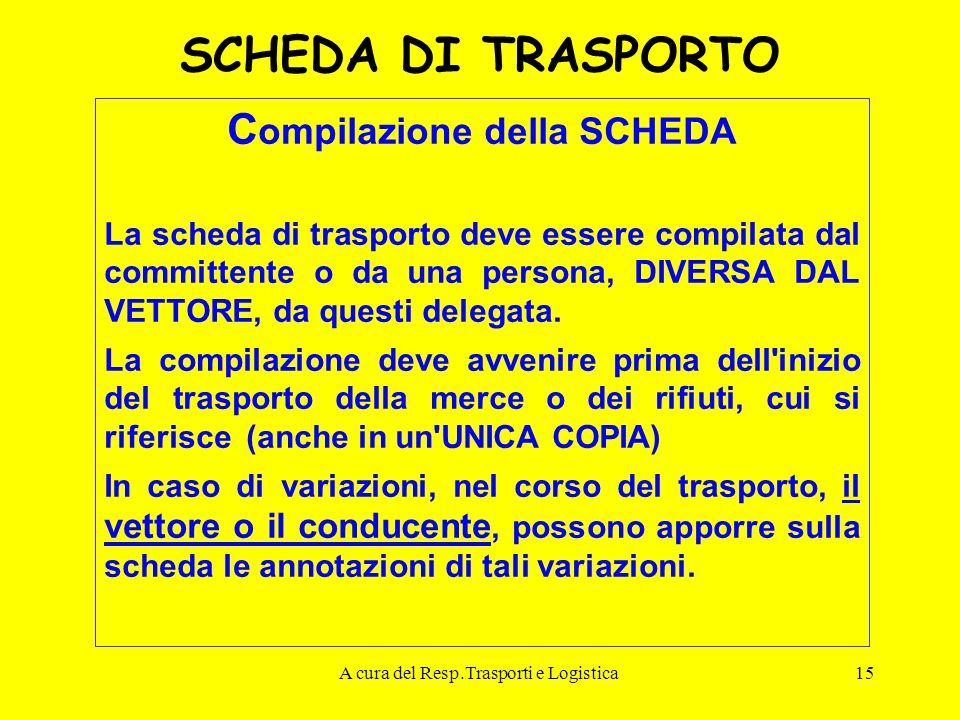 Compilazione della SCHEDA