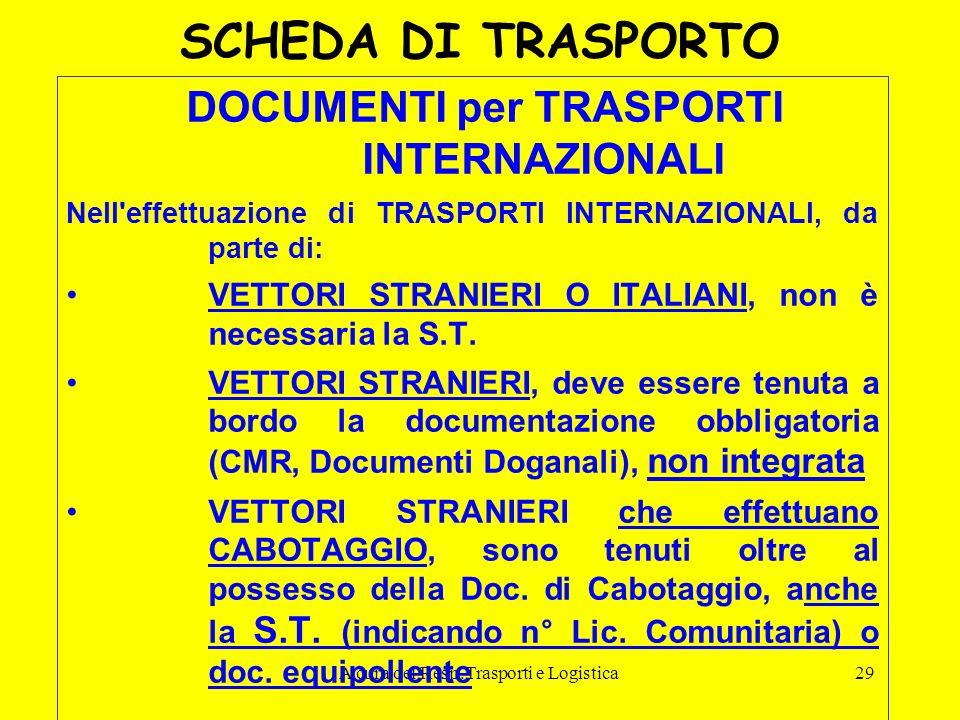 DOCUMENTI per TRASPORTI INTERNAZIONALI