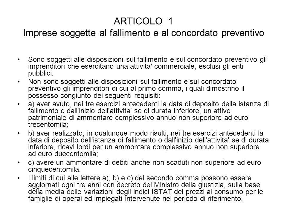 ARTICOLO 1 Imprese soggette al fallimento e al concordato preventivo