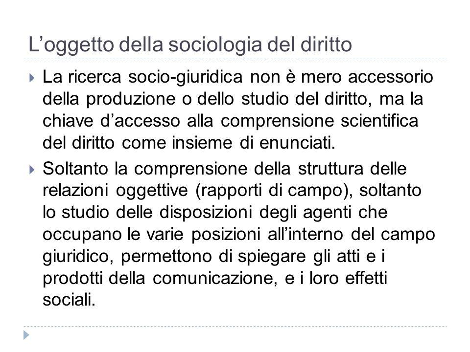L'oggetto della sociologia del diritto