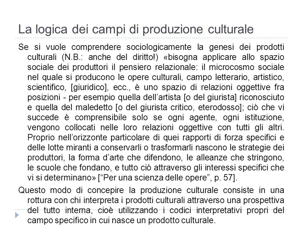 La logica dei campi di produzione culturale