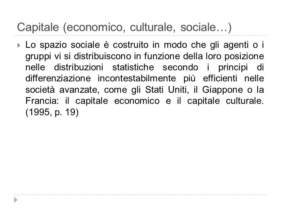 Capitale (economico, culturale, sociale…)