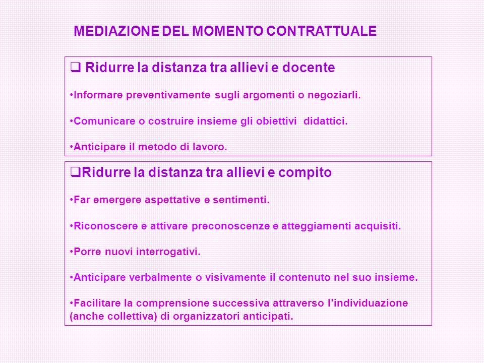 MEDIAZIONE DEL MOMENTO CONTRATTUALE