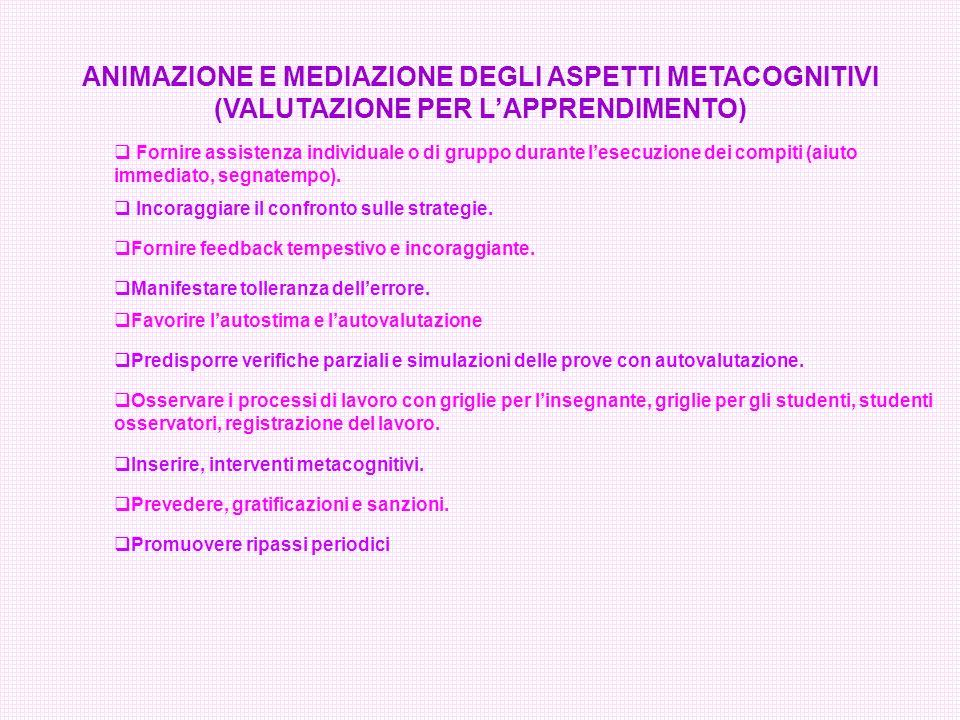 ANIMAZIONE E MEDIAZIONE DEGLI ASPETTI METACOGNITIVI (VALUTAZIONE PER L'APPRENDIMENTO)