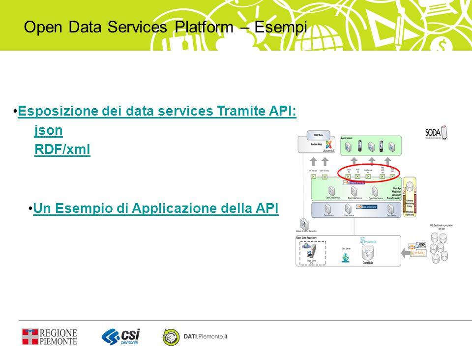 Open Data Services Platform – Esempi