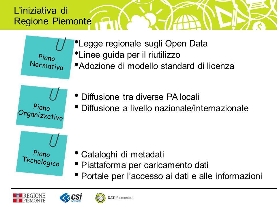 L iniziativa di Regione Piemonte Legge regionale sugli Open Data