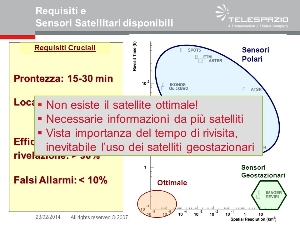 Requisiti e Sensori Satellitari disponibili