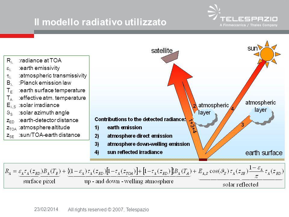 Il modello radiativo utilizzato
