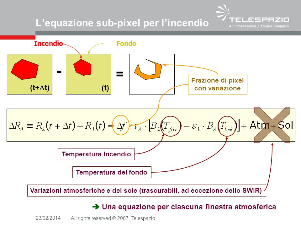 L'equazione sub-pixel per l'incendio