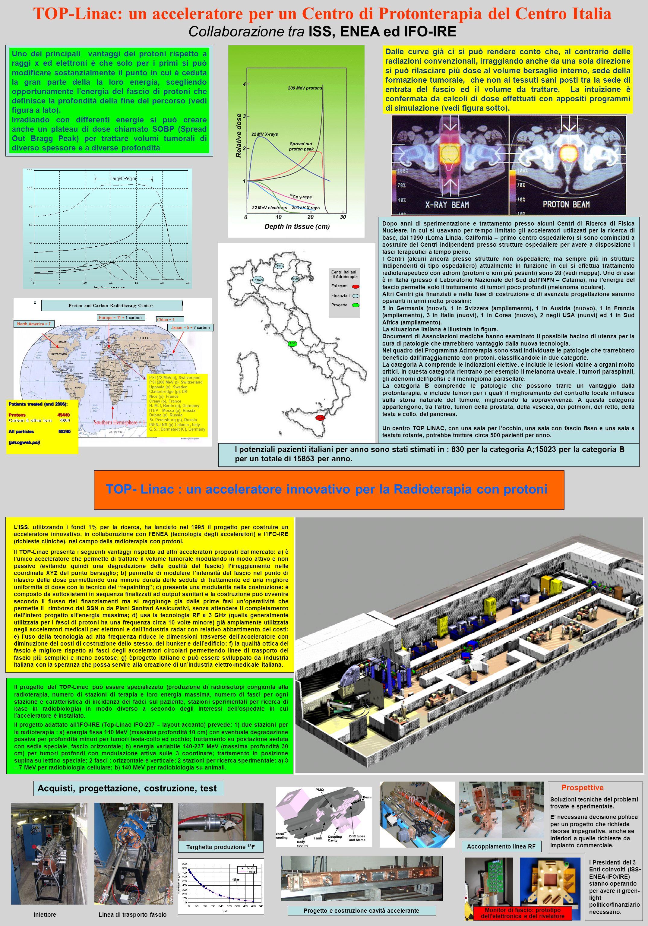 TOP-Linac: un acceleratore per un Centro di Protonterapia del Centro Italia