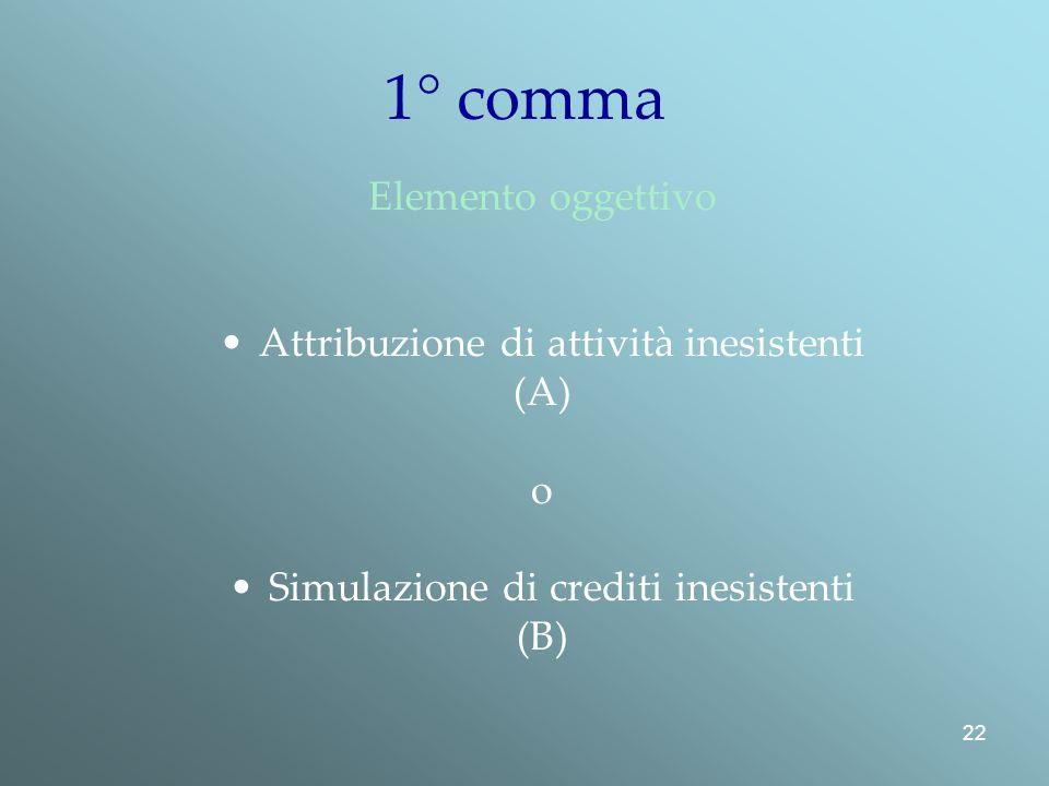 1° comma Elemento oggettivo Attribuzione di attività inesistenti (A) o