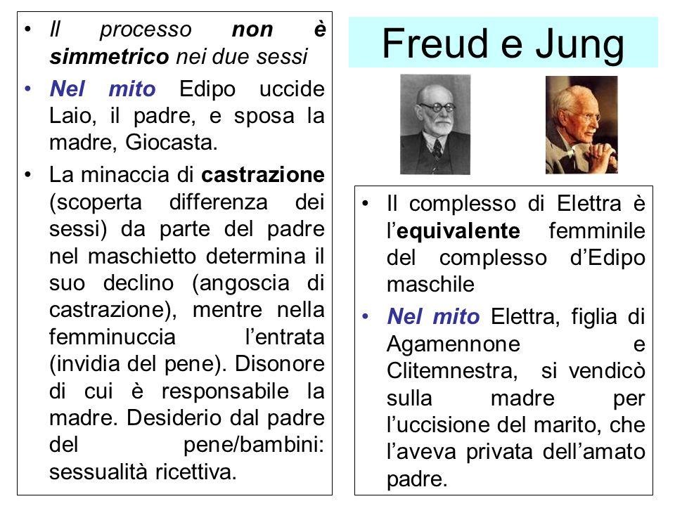 Freud e Jung Il processo non è simmetrico nei due sessi