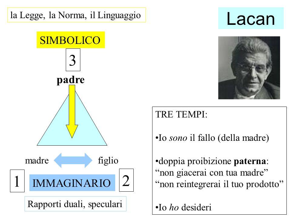 Lacan 3 1 2 SIMBOLICO padre IMMAGINARIO