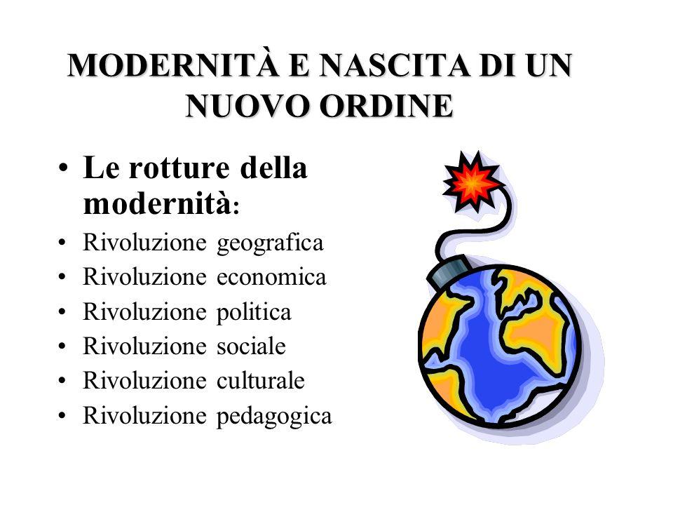 MODERNITÀ E NASCITA DI UN NUOVO ORDINE