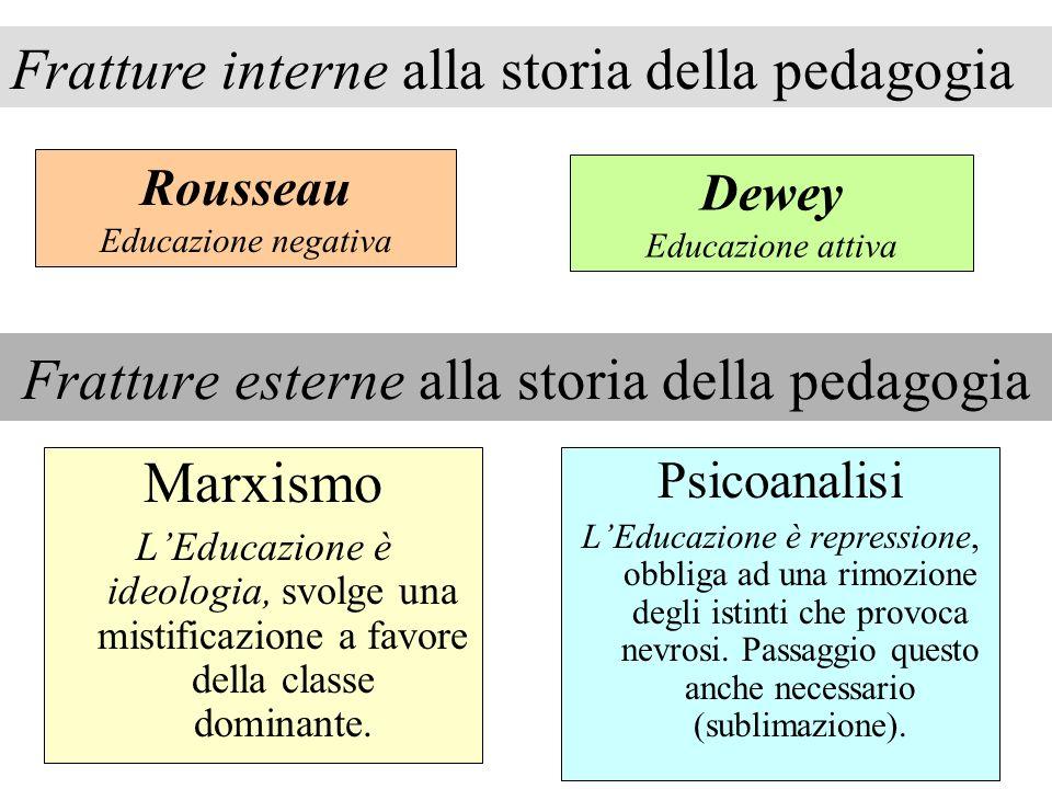 Fratture esterne alla storia della pedagogia