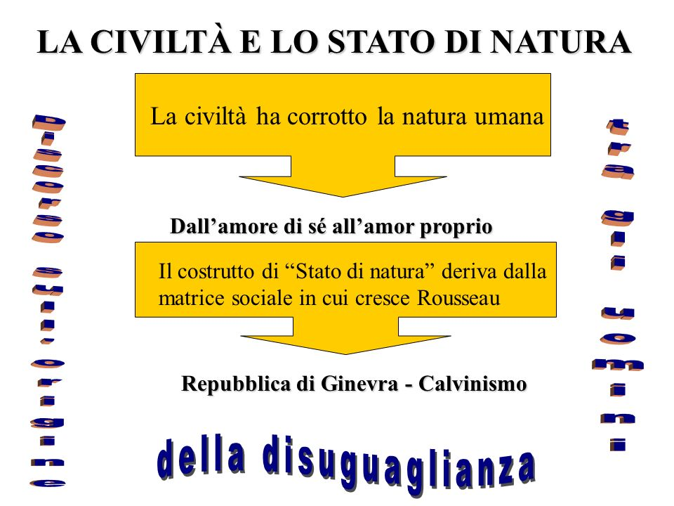 LA CIVILTÀ E LO STATO DI NATURA Repubblica di Ginevra - Calvinismo