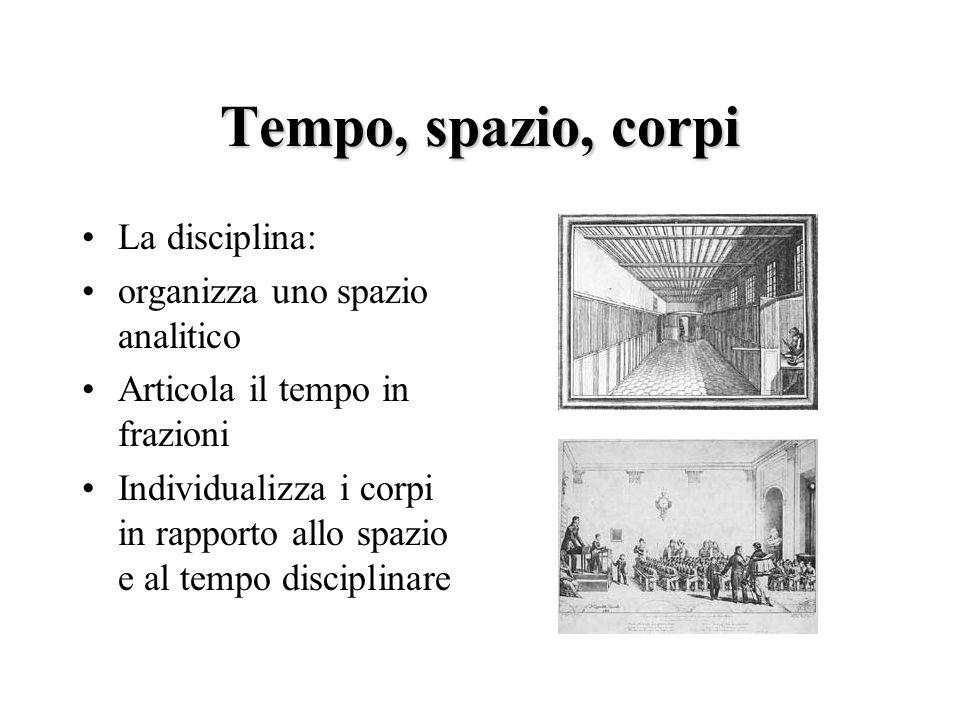 Tempo, spazio, corpi La disciplina: organizza uno spazio analitico