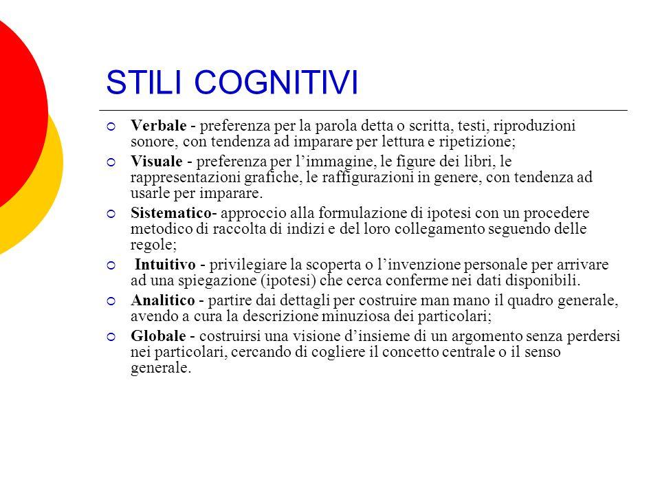 STILI COGNITIVI Verbale - preferenza per la parola detta o scritta, testi, riproduzioni sonore, con tendenza ad imparare per lettura e ripetizione;