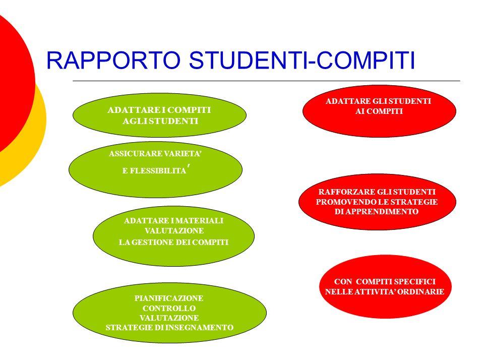 RAPPORTO STUDENTI-COMPITI
