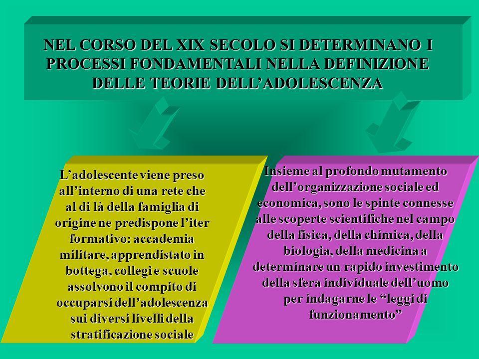 NEL CORSO DEL XIX SECOLO SI DETERMINANO I PROCESSI FONDAMENTALI NELLA DEFINIZIONE DELLE TEORIE DELL'ADOLESCENZA