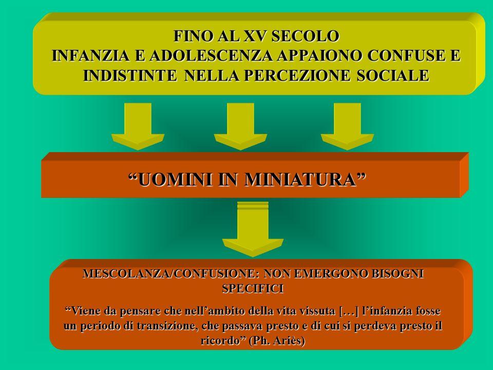 MESCOLANZA/CONFUSIONE: NON EMERGONO BISOGNI SPECIFICI