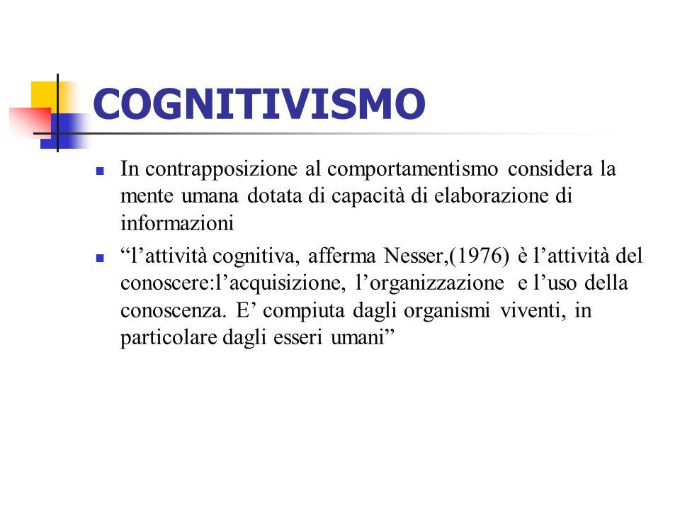 COGNITIVISMOIn contrapposizione al comportamentismo considera la mente umana dotata di capacità di elaborazione di informazioni.