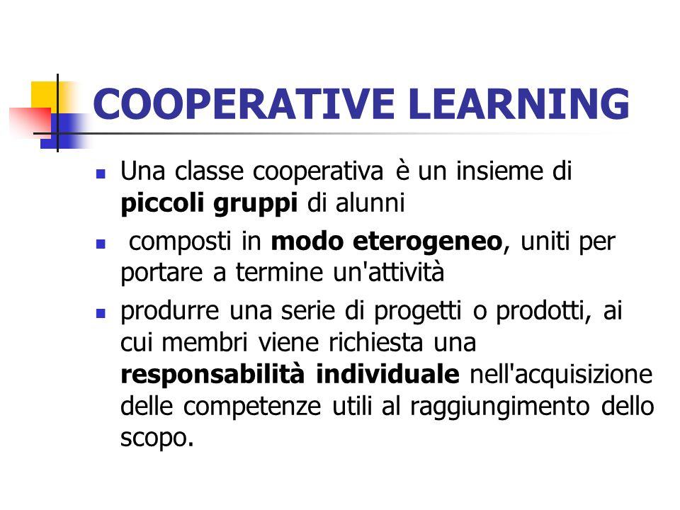 COOPERATIVE LEARNINGUna classe cooperativa è un insieme di piccoli gruppi di alunni.