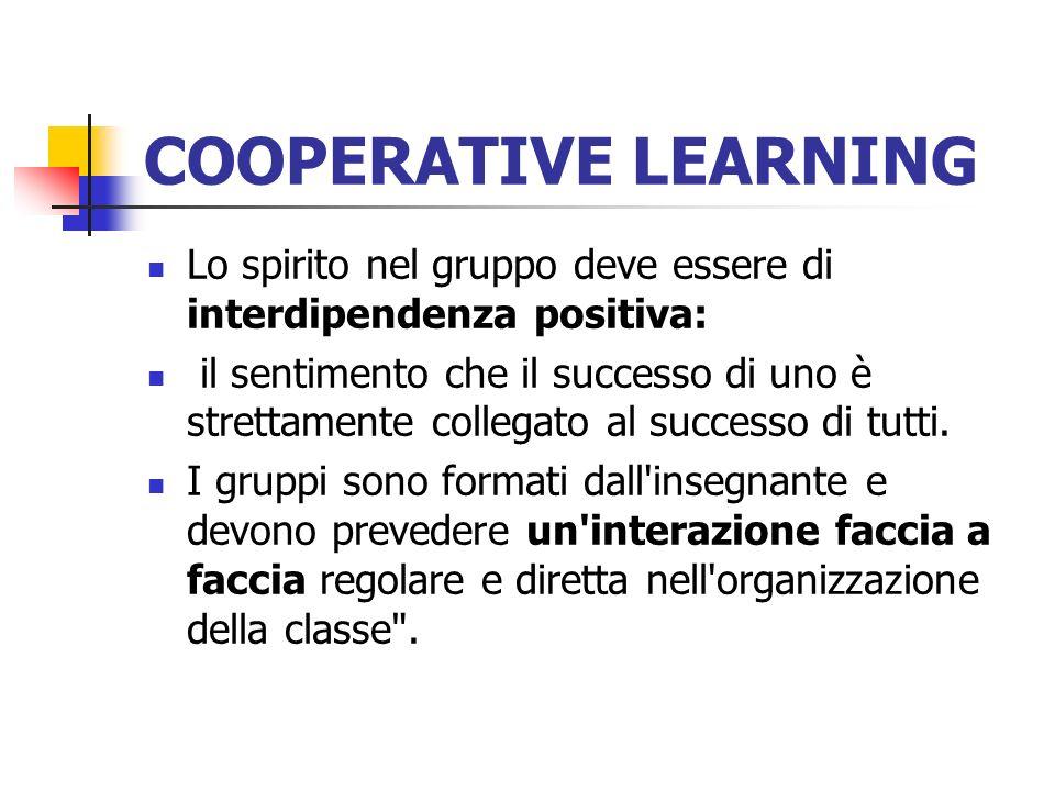 COOPERATIVE LEARNINGLo spirito nel gruppo deve essere di interdipendenza positiva: