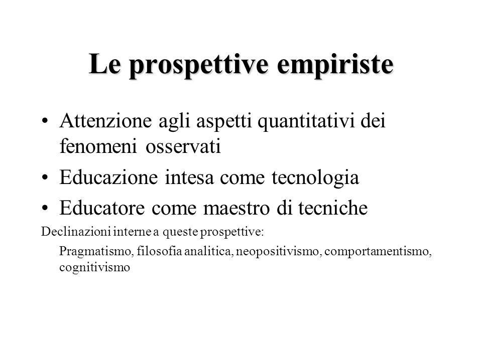 Le prospettive empiriste