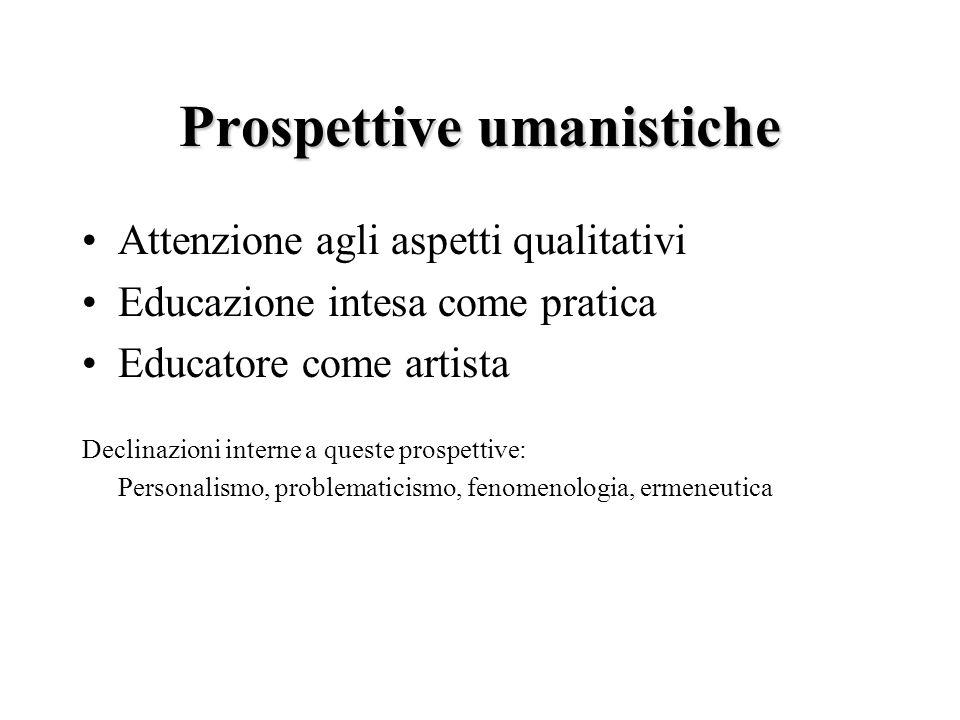 Prospettive umanistiche