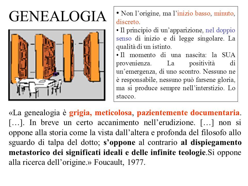 GENEALOGIA Non l'origine, ma l'inizio basso, minuto, discreto.