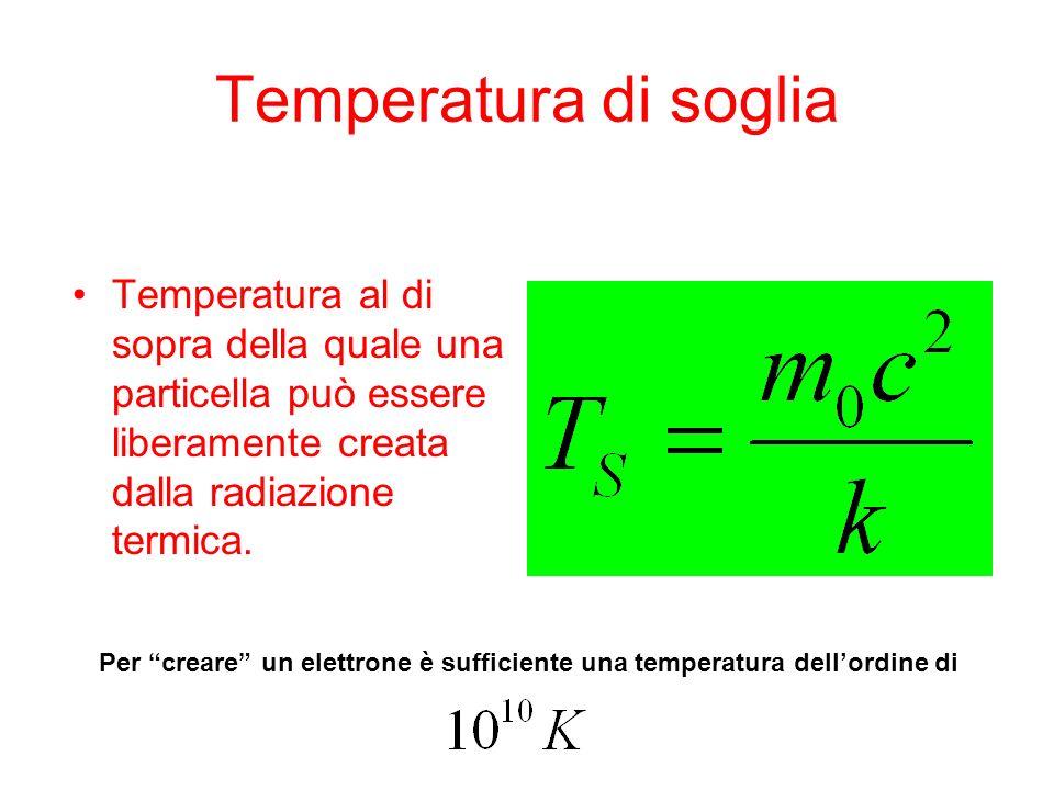 Temperatura di soglia Temperatura al di sopra della quale una particella può essere liberamente creata dalla radiazione termica.