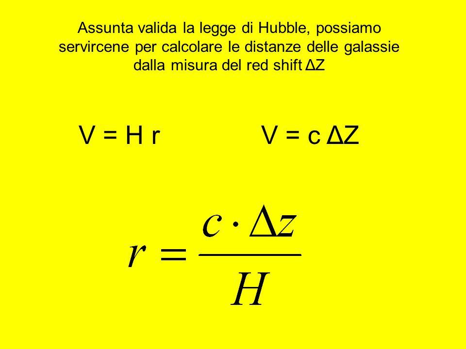 Assunta valida la legge di Hubble, possiamo servircene per calcolare le distanze delle galassie dalla misura del red shift ΔZ