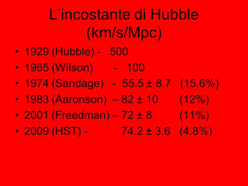 L'incostante di Hubble (km/s/Mpc)