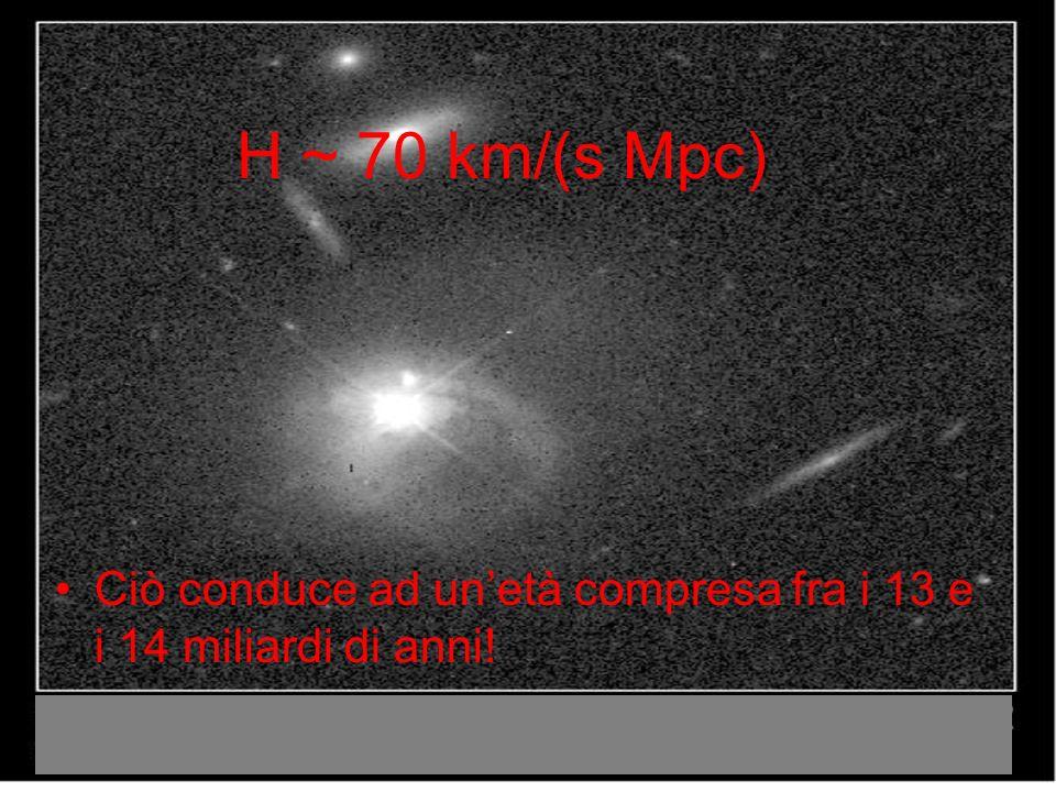 H ~ 70 km/(s Mpc) Ciò conduce ad un'età compresa fra i 13 e i 14 miliardi di anni!