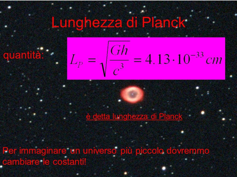 è detta lunghezza di Planck.