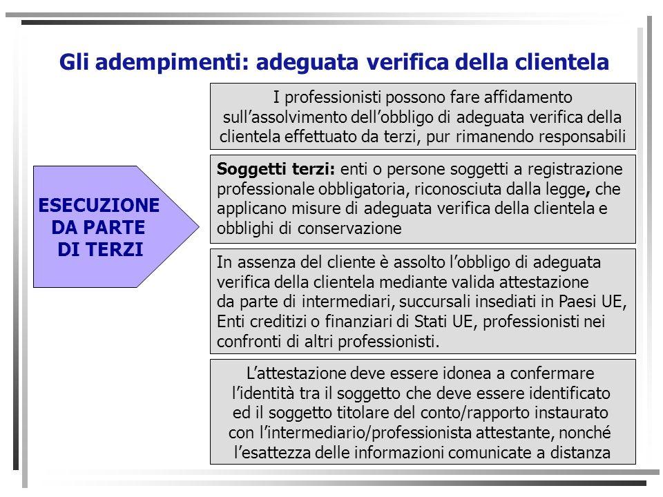 Gli adempimenti: adeguata verifica della clientela