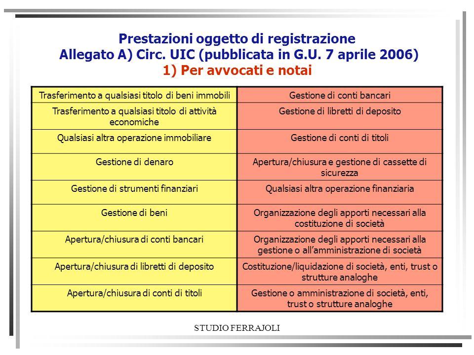 Prestazioni oggetto di registrazione